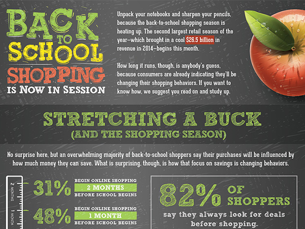 Back-to-School Marketing Strategy